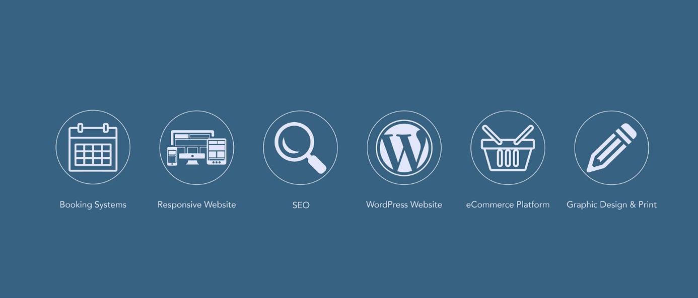 Wordpress trendy