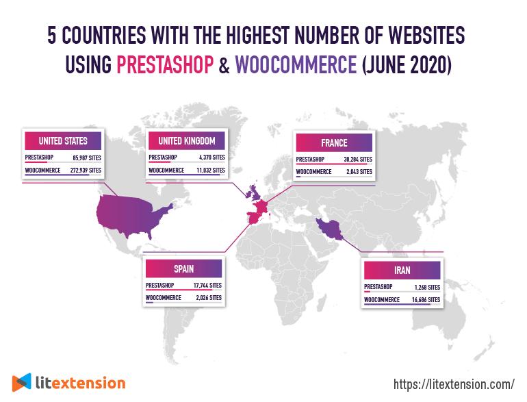 Rozšíření WooCommerce a PrestaShopu ve světě
