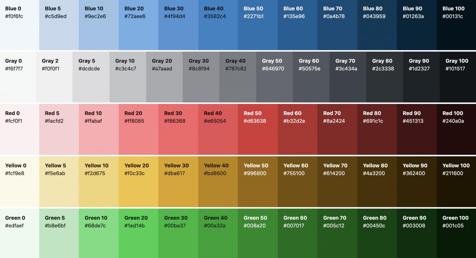 WordPress paleta barev